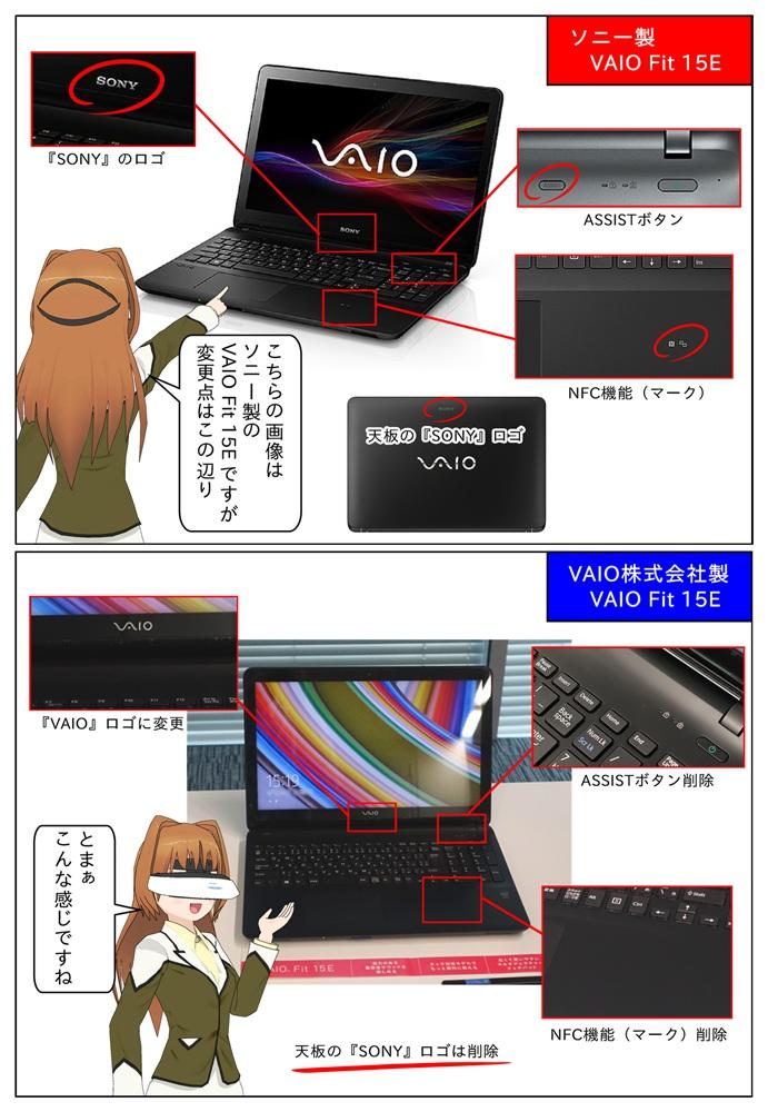 ソニー製とVAIO製のVAIO Fit 15Eの変更点はSONYロゴ、NFC機能、ASSISTボタン部となっています
