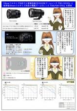 ソニー α Eマウント用35mmフルサイズ対応レンズが2本発売
