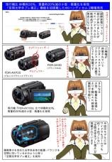 「空間光学手ブレ補正」搭載の4Kハンディカム 2機種発売