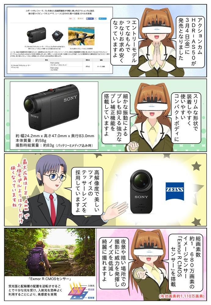 ソニー Actioncam エントリーモデル HDR-AS50 が3月4日(金)に発売。ZEISSテッサーレンズや有効画素数約1,110万画素のExmor R CMOSセンサーを搭載。