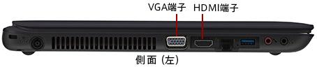 VAIO Fit 15E mk2 接続端子
