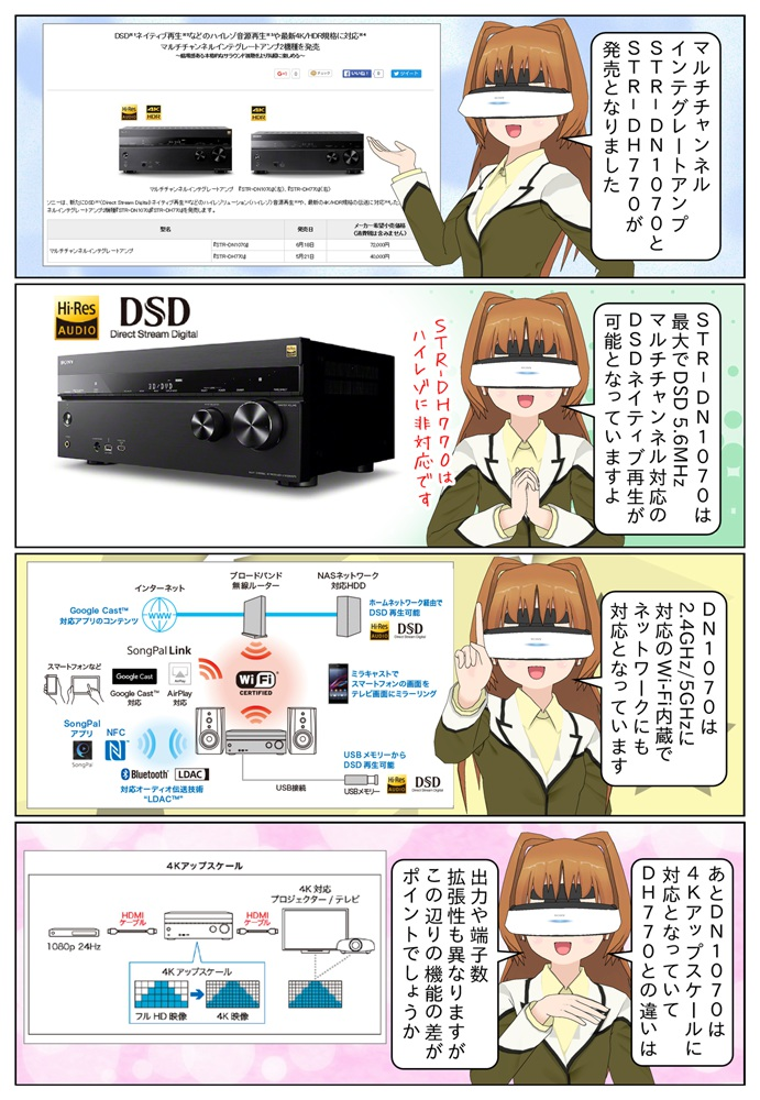 ソニー マルチチャンネルインテグレートアンプ STR-DN1070とSTR-DH770が発売。STR-DN1070は最大DSD 5.6MHzマルチチャンネルに対応です。