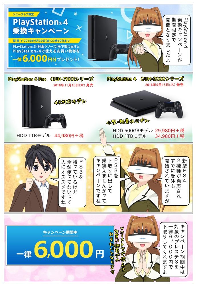 新型PS4が2機種発売となりましたが、プレステ3を下取りにだしてPlayStation 4に乗換ませんかというキャンペーンが開始です。