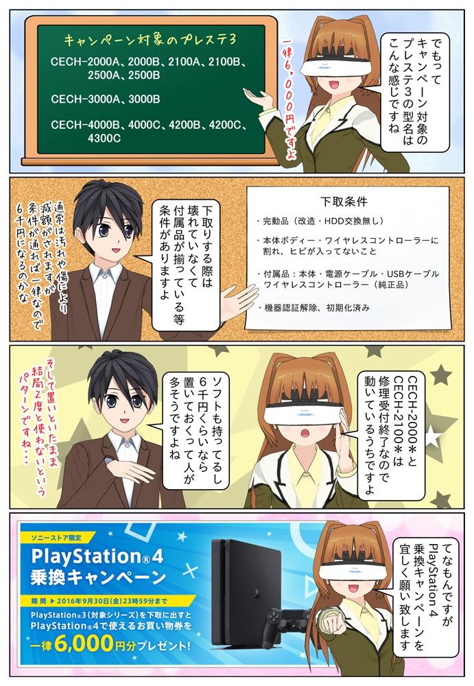PlayStation 4 乗換キャンペーンでは対象のPS3を一律6,000円で下取りを致しますのでPS4に買い換えを御検討の人はぜひ御利用下さい。