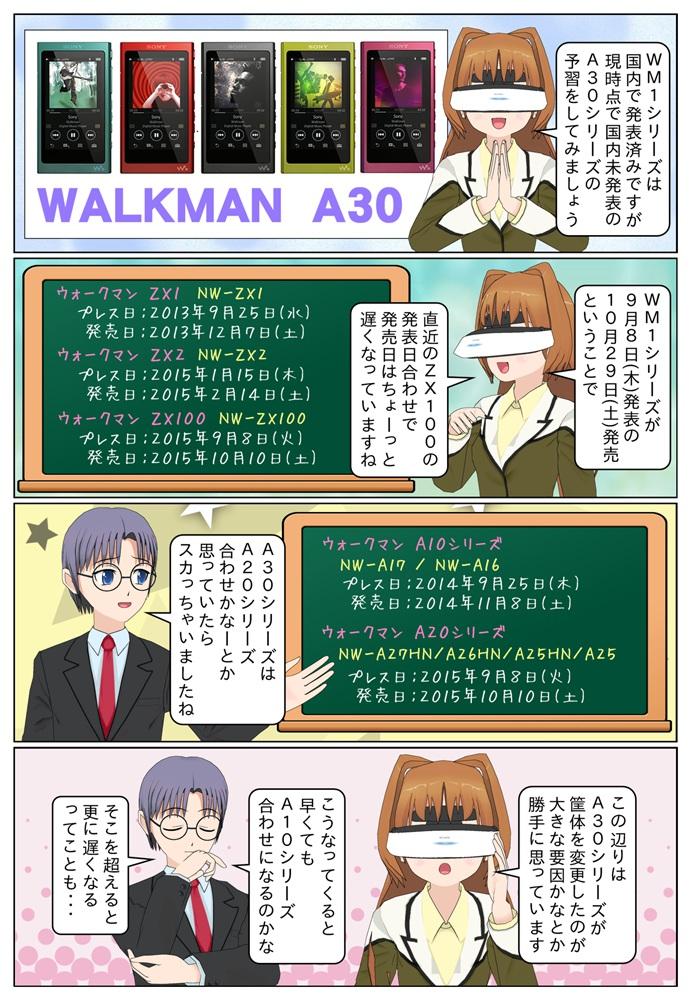ウォークマン WM1シリーズが国内発表されましたがウォークマン A30シリーズの発売日等の国内発表がまだですのでNW-A30の予習をしてみましょう。