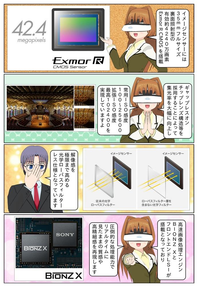 α99 IIのイメージセンサーは35mmフルサイズ裏面照射型の有効約4240万画素 Exmor R COMOSセンサーを搭載。常用ISO感度100-25600、拡張ISO感度50-102400を実現しています。