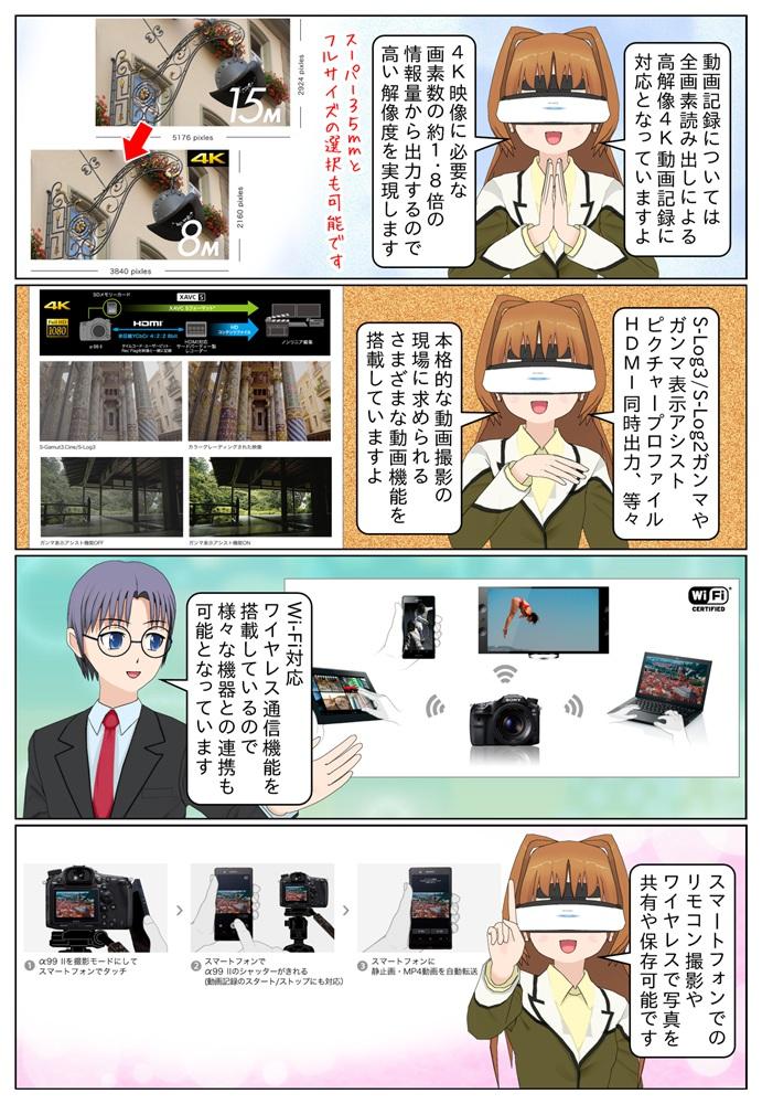 α99 IIは全画素読み出しによる高解像4K動画記録に対応。また本格的な動画撮影の現場に求められる様々な動画機能を搭載しています。Wi-Fi対応ワイヤレス機能搭載で対応機器との連携も可能です。