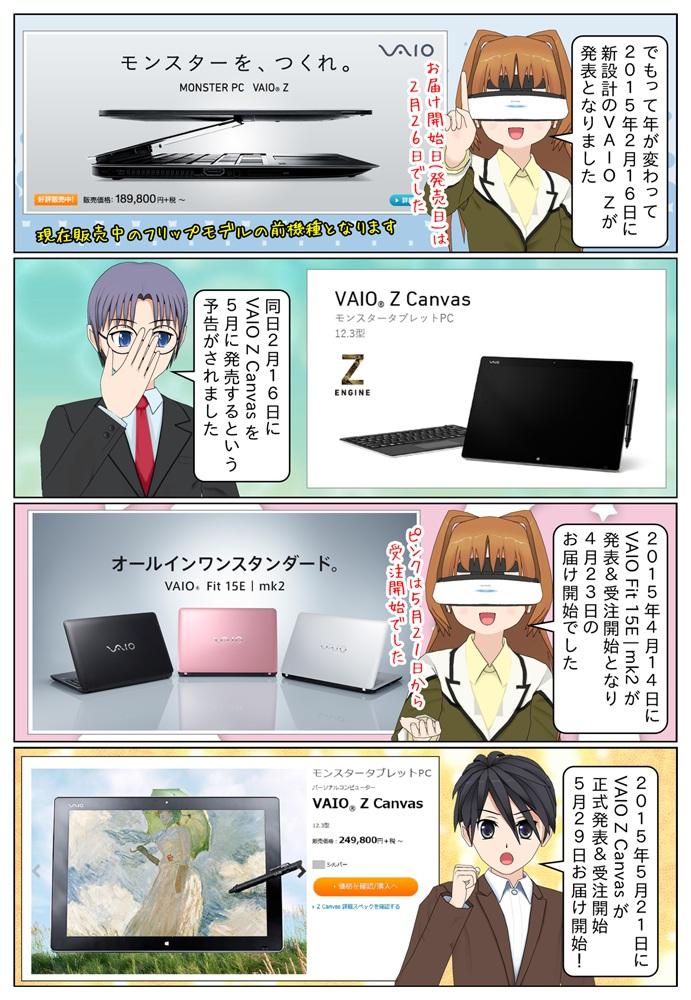 2015年2月16日にVAIO Zが発表、実質発売日は2月26日で、同時にVAIO Z Canvasの発売予告がありました。2015年4月14日にはVAIO Fit 15E | mk2が発表&受注開始です。