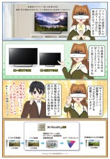 ソニー 液晶テレビ W730Eシリーズが発売、W730Cシリーズとの違い
