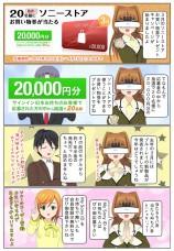 抽選でソニーストアお買い物券2万円分が当たる!3月のプレゼントキャンペーン