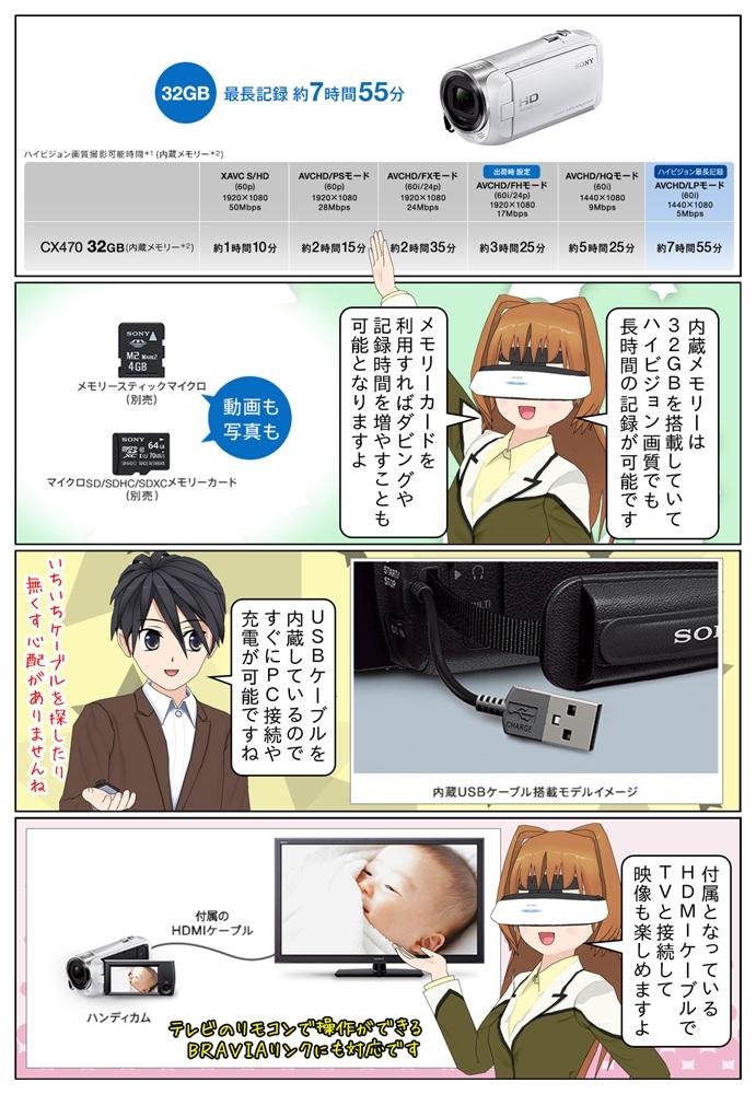 内蔵メモリーは32GBを搭載し、ハイビジョン画質でも長時間の記録が可能です。メモリーカードを利用すればダビングや記録時間を増やすことも可能です。