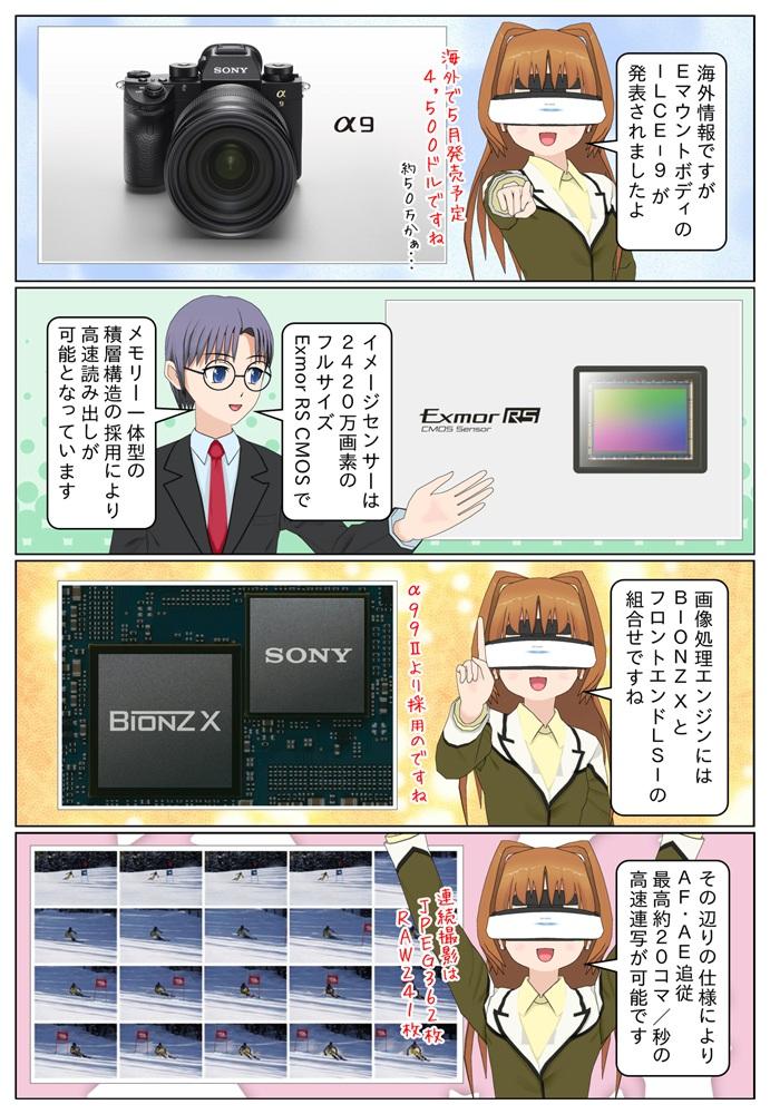 デジタル一眼カメラ α9 ILCE-9が海外で発表されました。2420万画素のフルサイズ Exmor RS CMOSセンサーを搭載。メモリー一体型の積載構造により高速読み出しが可能です。