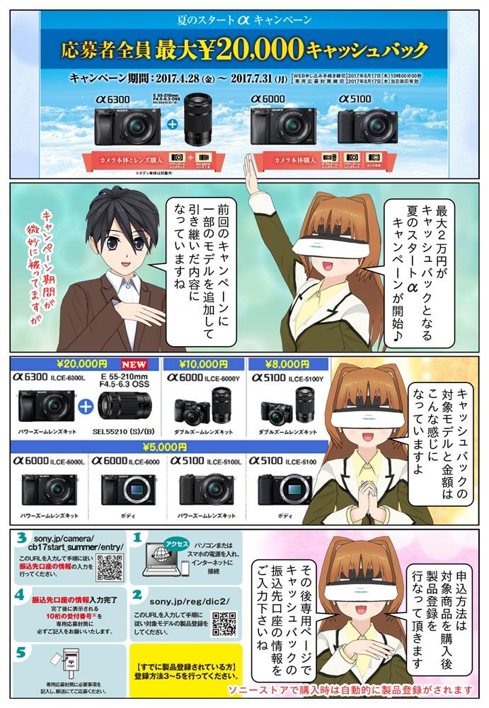 ソニー 夏のスタートαキャンペーンにより応募者全員に最大2万円のキャッシュバックを致します。キャッシュバック対象モデルにILCE-6300LとSEL55210のセットが追加。