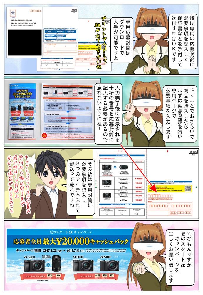 最大2万円のキャッシュバックとなる夏のスタートαキャンペーンの応募封筒はソニー スタートαキャンペーン公式ページでダウンロードが可能となっています。