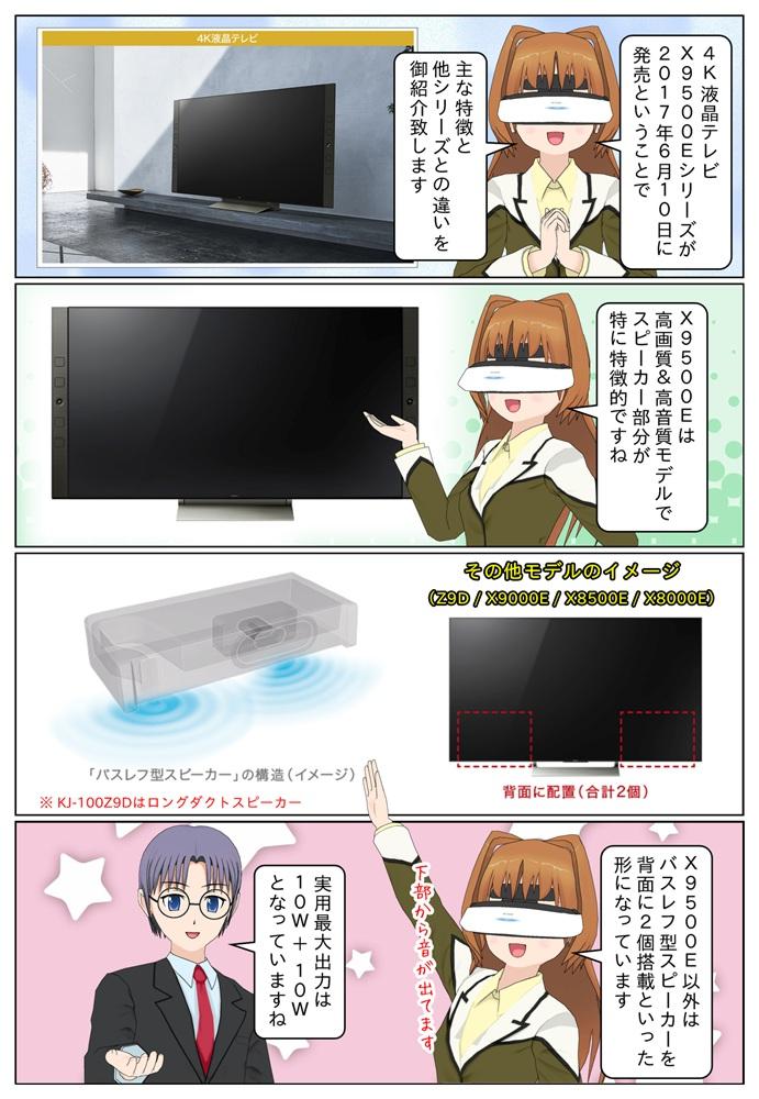 ソニー4K液晶テレビ 高画質&高音質モデルの X9500Eシリーズ KJ-65X95000EとKJ-55X9500Eが2017年6月10日(土)に発売となっています。