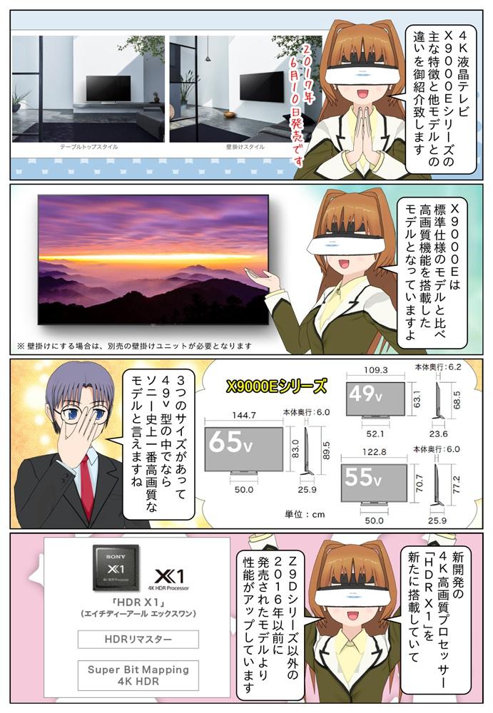 ソニー4K液晶テレビ 高画質モデル X9000Eシリーズ KJ-65X9000EとKJ-55X9000EとKJ-49X9000Eが2017年6月10日(土)に発売となっています。