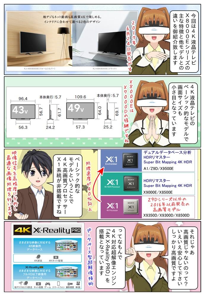 ソニー4K液晶テレビ X7000Dシリーズの後継モデル X8000Eシリーズ KJ-49X8000EとKJ-43X8000Eが2017年6月24日(土)に発売です。