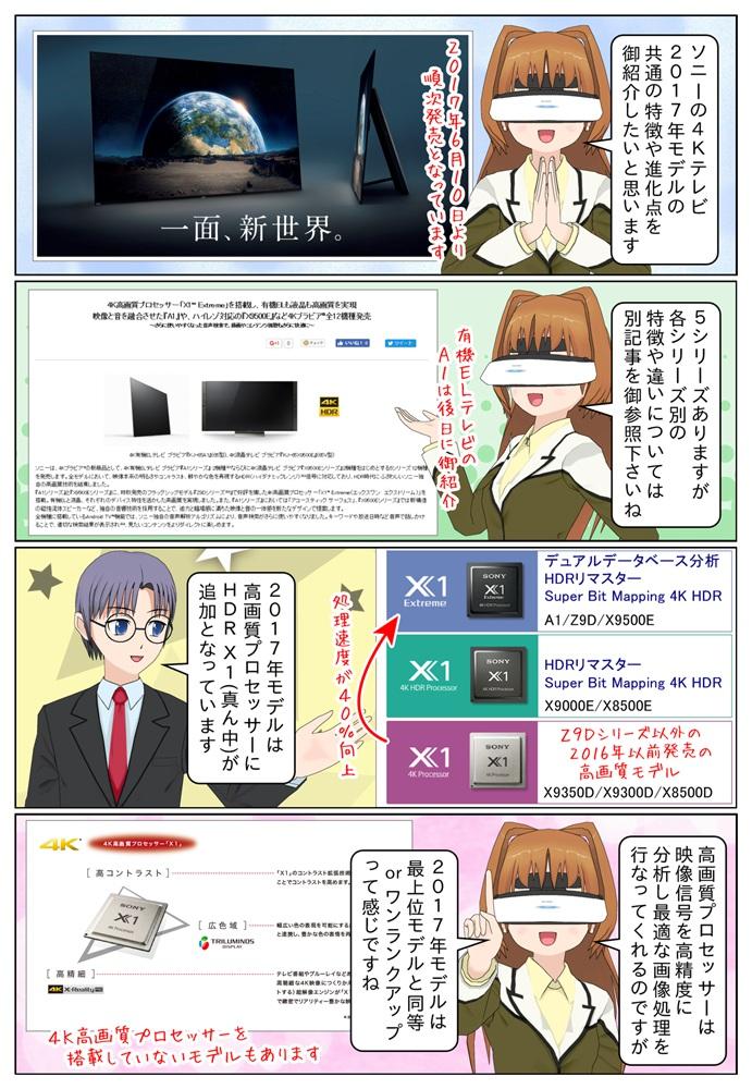 ソニーの4Kテレビ 2017年モデルの特徴や2016年モデルとの違いを御紹介。2017年モデルは高画質プロセッサー HDR X1が追加。