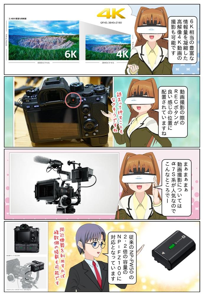α9は6K相当の豊富な情報量を凝縮した高解像4K動画の撮影も可能です。α9のバッテリーは従来のNP-FW50の2.2倍の容量のNP-FZ100を採用しています。