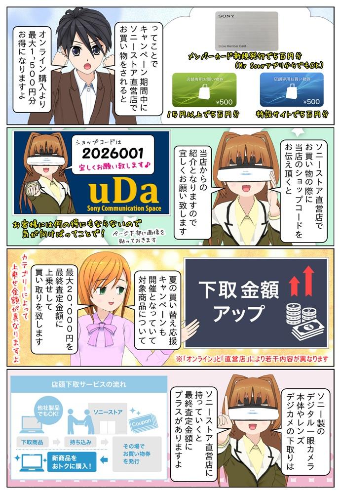 ソニーストア直営店で1万円(税抜)以上の御購入の方は500円分のお買い物券が貰えます。ソニーストアのメンバーカードを新規登録でもソニーストアお買い物券500円分が貰えます。