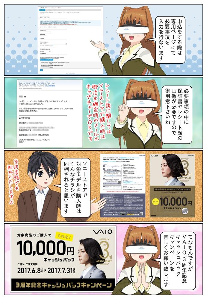 1万円のキャッシュバックはVAIOオリジナルデザインのVISAプリペイドカードをお送りするという形式となります。申込みは専用ページよりお願い致します。