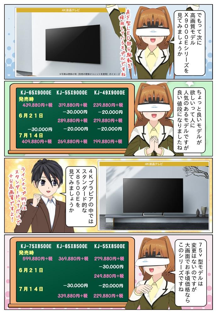 KJ-65X9000EとKJ-65X8500Eが3万円の値下げ、KJ-55X9000EとKJ-55X8500Eが発売時より5万円の値下げとなています。