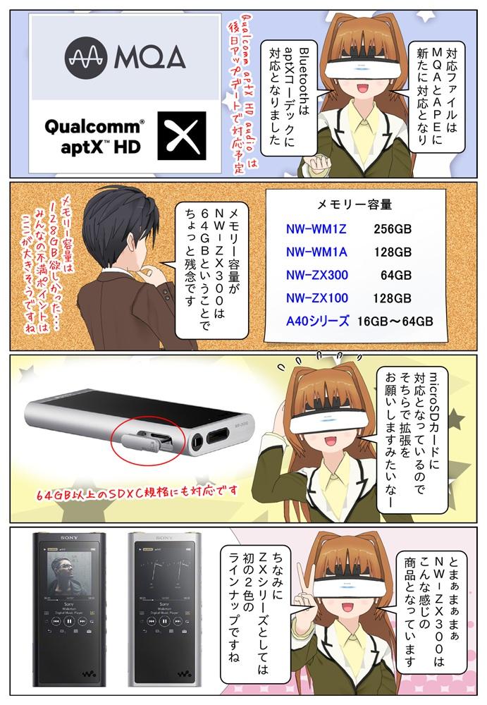 NW-ZX300はMQAとAEP形式のファイルに新たに対応となり、aptXコーデックにも対応です。NW-ZX300は内蔵メモリーが64GBになっているのが少し残念です。