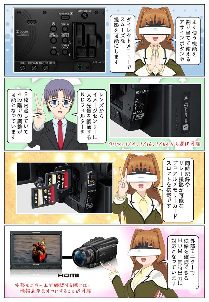 ソニー 4Kハンディカム FDR-AX700はNDフィルターを内蔵、同時記録やリレー撮影が可能なデュアルメモリーカードスロットを新たに搭載となっています。