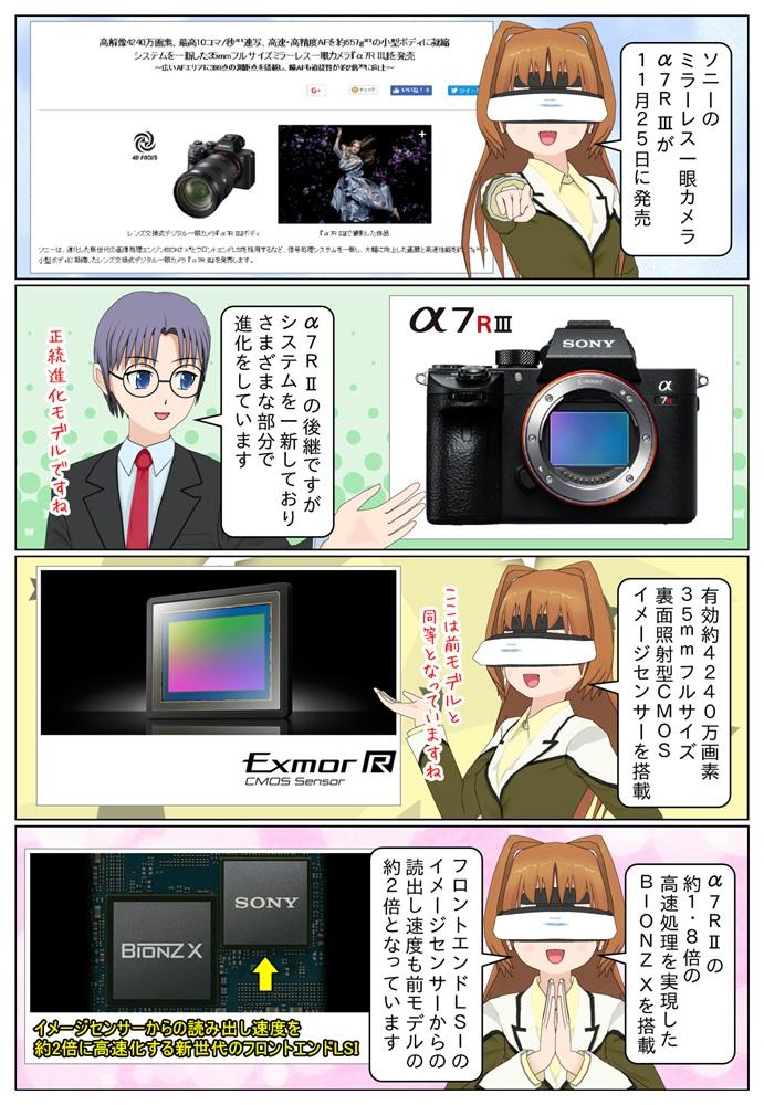 ソニーのミラーレス一眼カメラ 『α7R III』 ILCE-7RM3が2017年11月25日に発売。有効約4240万画素35mmフルサイズ裏面照射型COMSイメージセンサを搭載です。