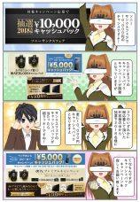 ソニー サンクスフェアで更に1万円のキャッシュバックのチャンス!