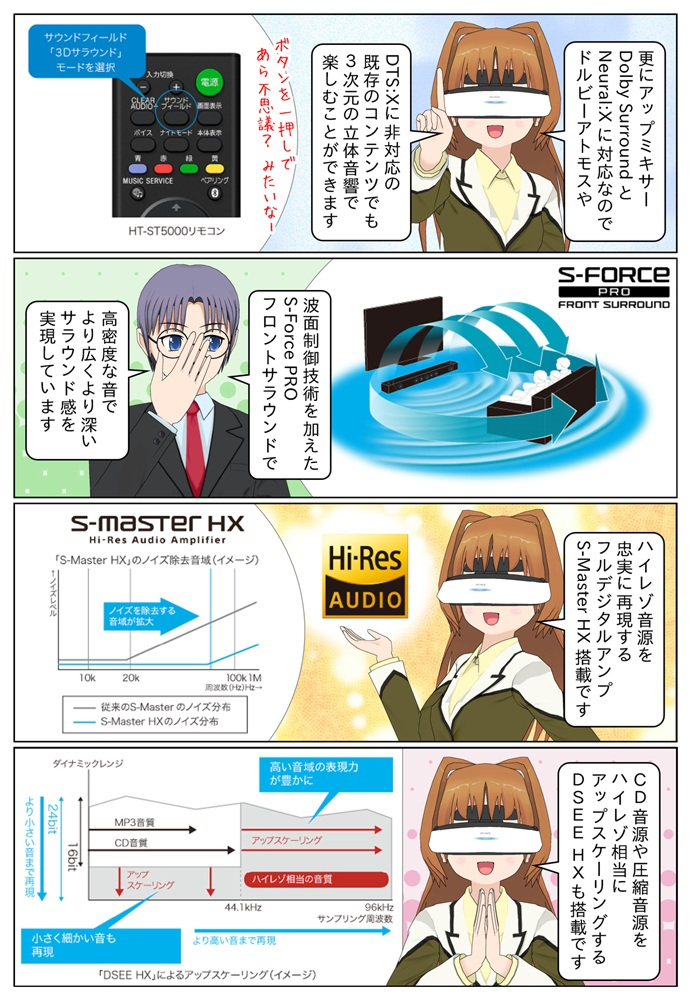 HT-ST5000はアップミキサー Dolby SurroundとNeural:Xに対応なので既存のコンテンツも3次元の立体音響で楽しむことが出来ます。DSEE HXを搭載。