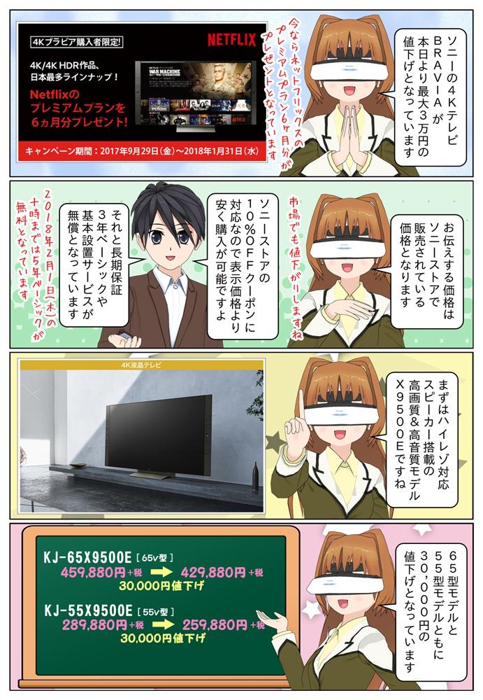 ソニーの4KテレビBRAVIAが最大3万円の値下げとなりました。X9500EシリーズのKJ-659500EとKJ-55X9500Eが各3万円の値下げです。