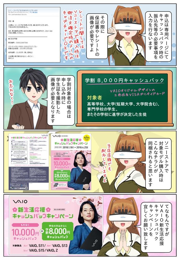 学生の方は更に8,000円分のVAIO オリジナルデザインのVISAプリペイドカードをプレゼントで最大18,000円のキャッシュバックとなります。
