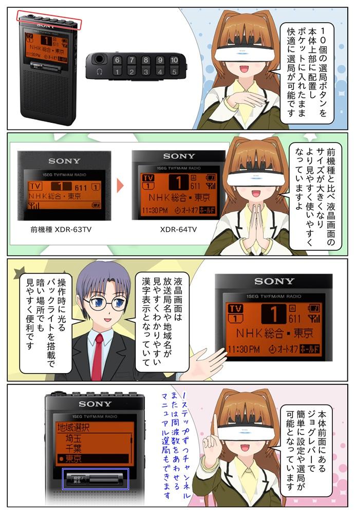 XDR-64TV は10個の選局ボタンを本体上部に配置しポケットに入れたままでも選局が可能です。液晶画面はバックライトを搭載し漢字表示にも対応。