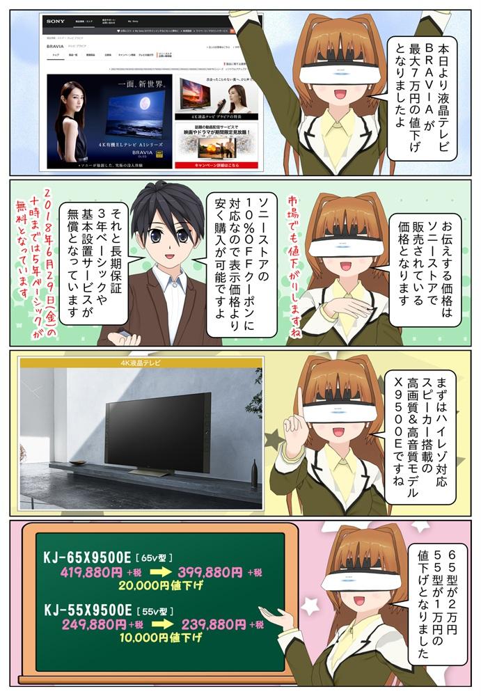 ソニーの4KテレビBRAVIAが最大7万円の値下げです。X9500EシリーズはKJ-65X9500Eが2万円、KJ-55X9500Eが1万円の値下げです。