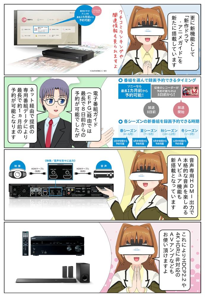 新機能「新作ドラマ・アニメガイド」の搭載により、最長で約1ヶ月前の予約が可能。音声専用HDMI出力によるAVピュア機能も新搭載となっています。