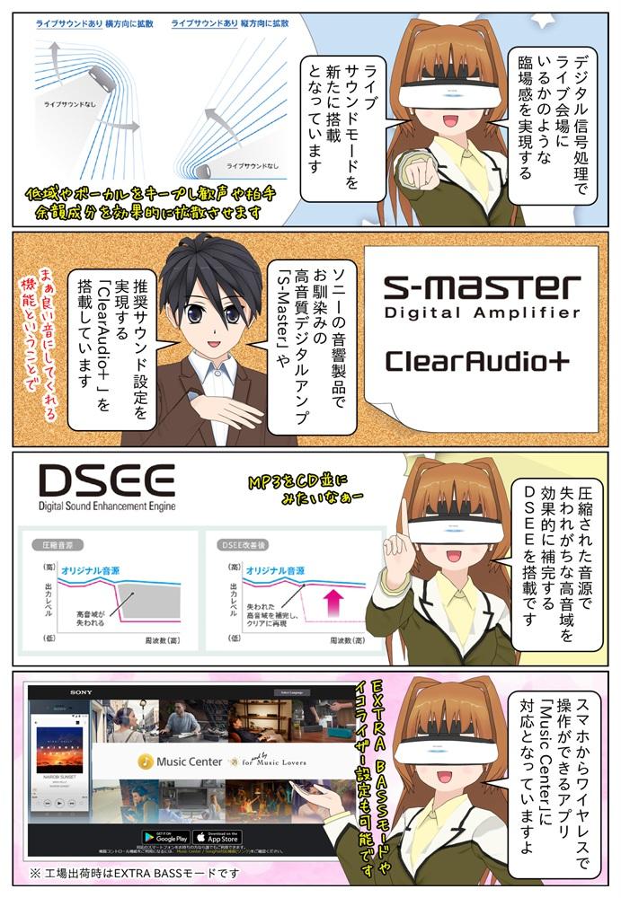 SRS-XB21はライブサウンドモードを新搭載。S-Master、ClearAudio+、DSEEを搭載。スマホから操作可能なアプリ「Music Center」に対応です。
