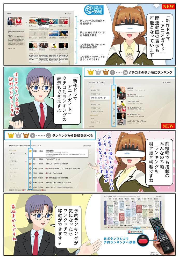 新作ドラマ・アニメガイドでは関連動画の表示やクチコミランキングの表示も可能です。みんなの予約ランキングも引き続き搭載となっています。