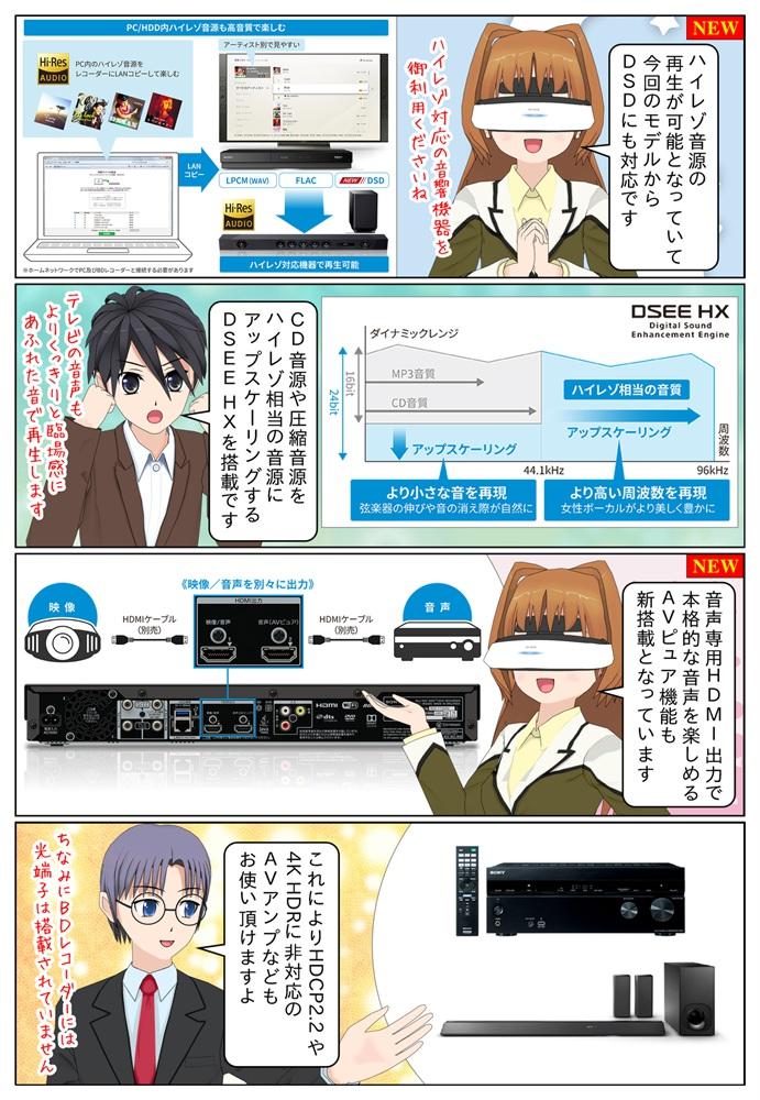ソニーのBDレコーダーはハイレゾ音源の再生も可能です。DSEE HXも搭載しています。音声専用HDMI出力で音声を楽しめるAVピュア機能も搭載。