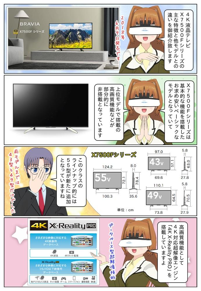 ソニー4K液晶テレビ X7500Fシリーズの特徴や他モデルとの違いを御紹介。主にX8500Fシリーズとの違いをピックアップします。