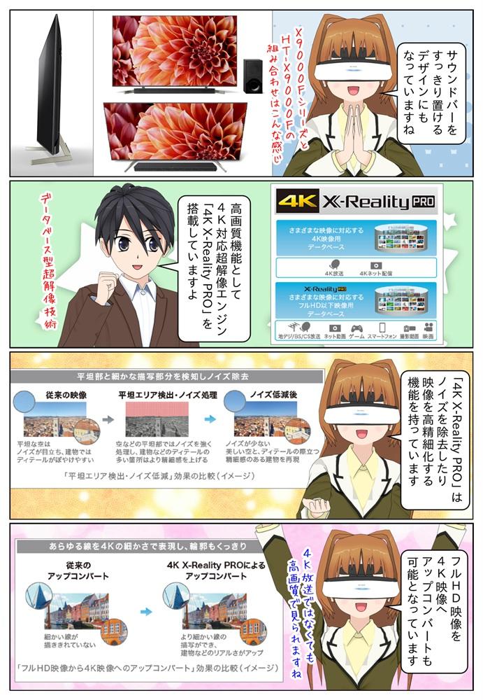 ソニーの4Kテレビは高画質機能として4K対応超解像エンジン「4K X-Reality PRO」を搭載、4K映像のアップコンバートも可能です。