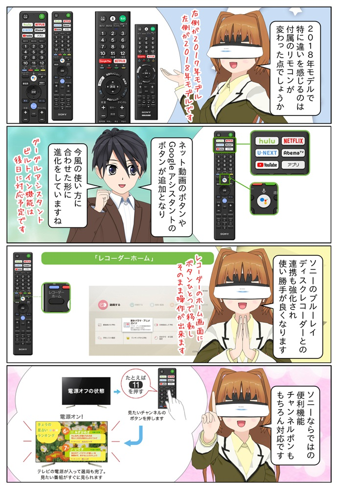 ソニー 4Kテレビ 2018年モデル2017年モデルの違いとして、付属リモコンにネット動画のボタン等が追加されています。