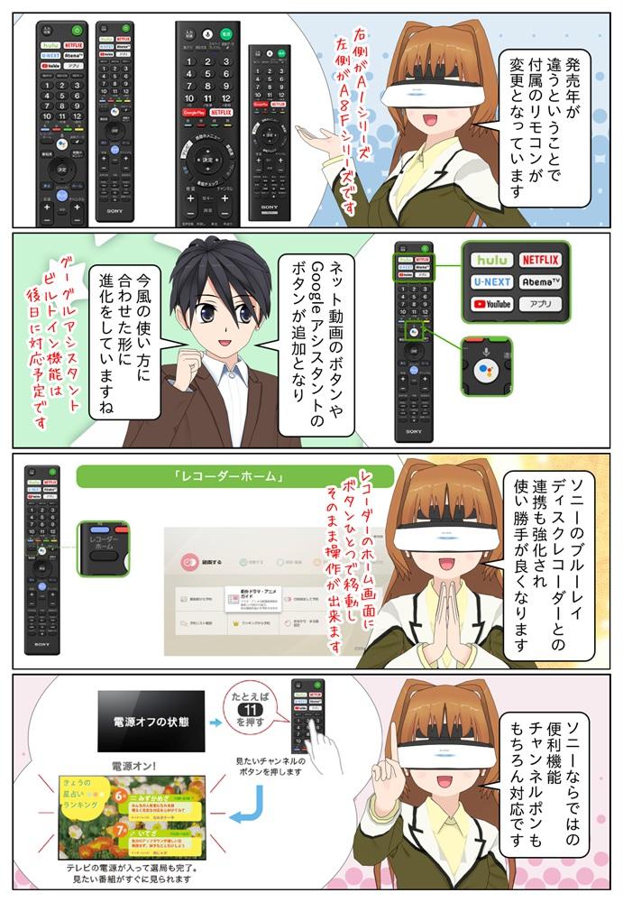 ソニー 有機ELテレビ A8Fシリーズ