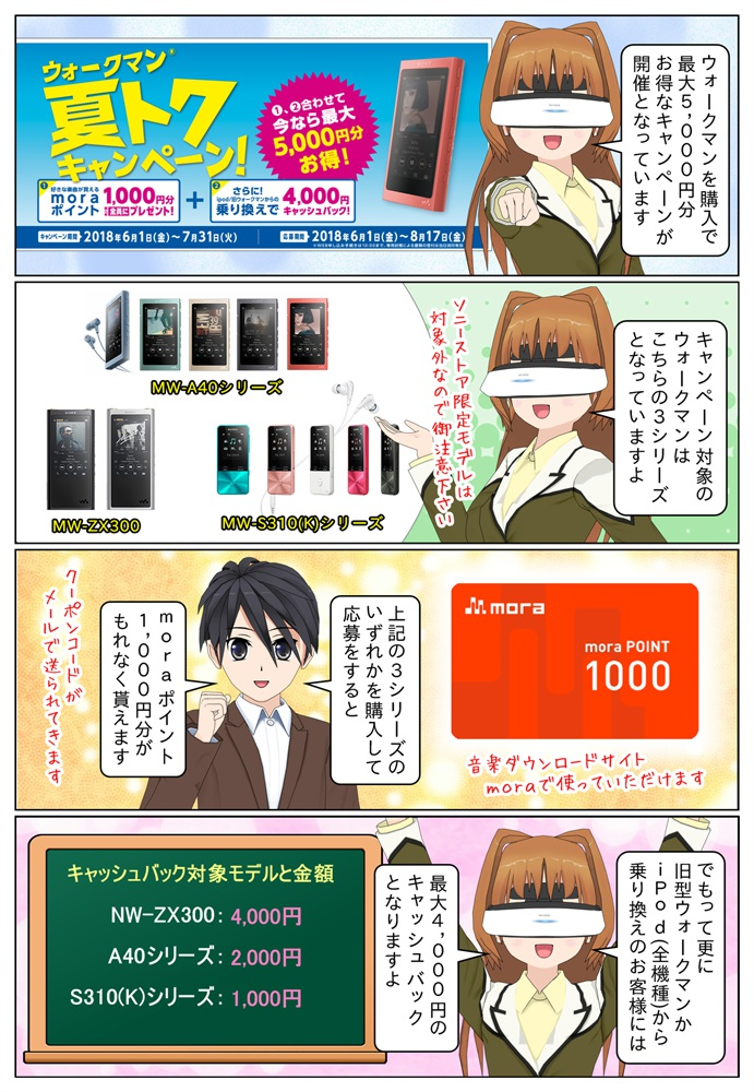 ウォークマン NW-ZX300、NW-A40シリーズ、NW-S310(K)シリーズを購入で最大5,000円お得になる『夏トク キャンペーン』が2018年7月31日まで開催です。