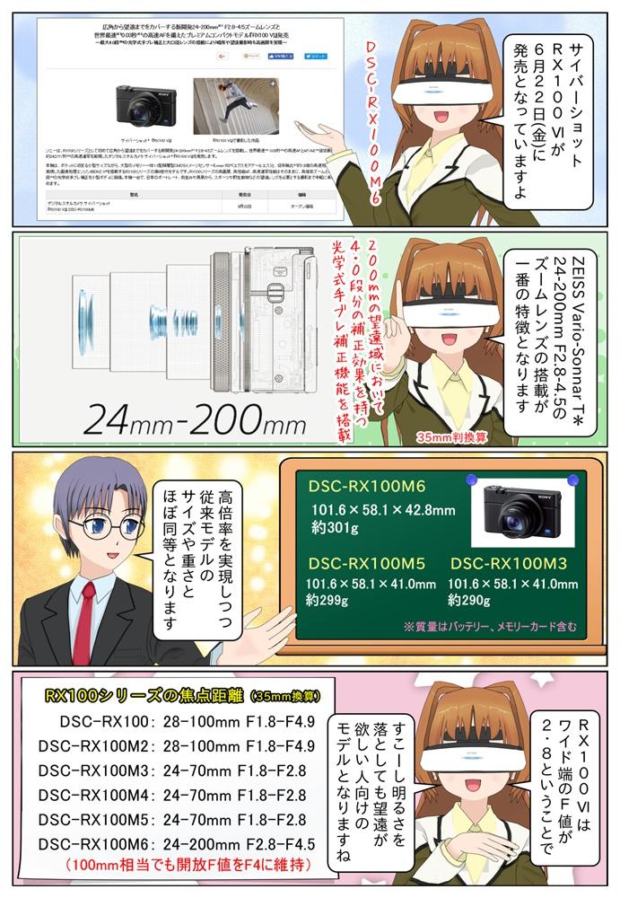 ソニーからサイバーショット RX100 VI DSC-RX100M6が2018年6月22日に発売。新開発の24-200mm F2.8-4.5ズームレンズ搭載が大きな特徴です。