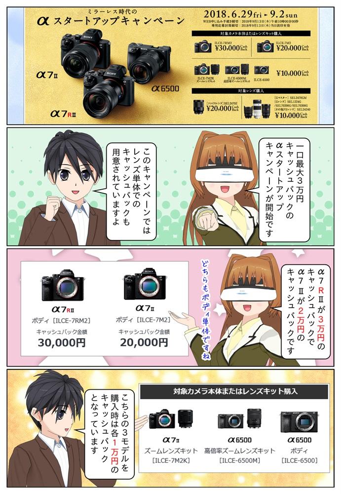 ソニー ミラーレス一眼カメラにて、対象のα本体か対象のαレンズを購入で一口最大30,000円のキャッシュバックとなるαスタートアップキャンペーンが開始です。