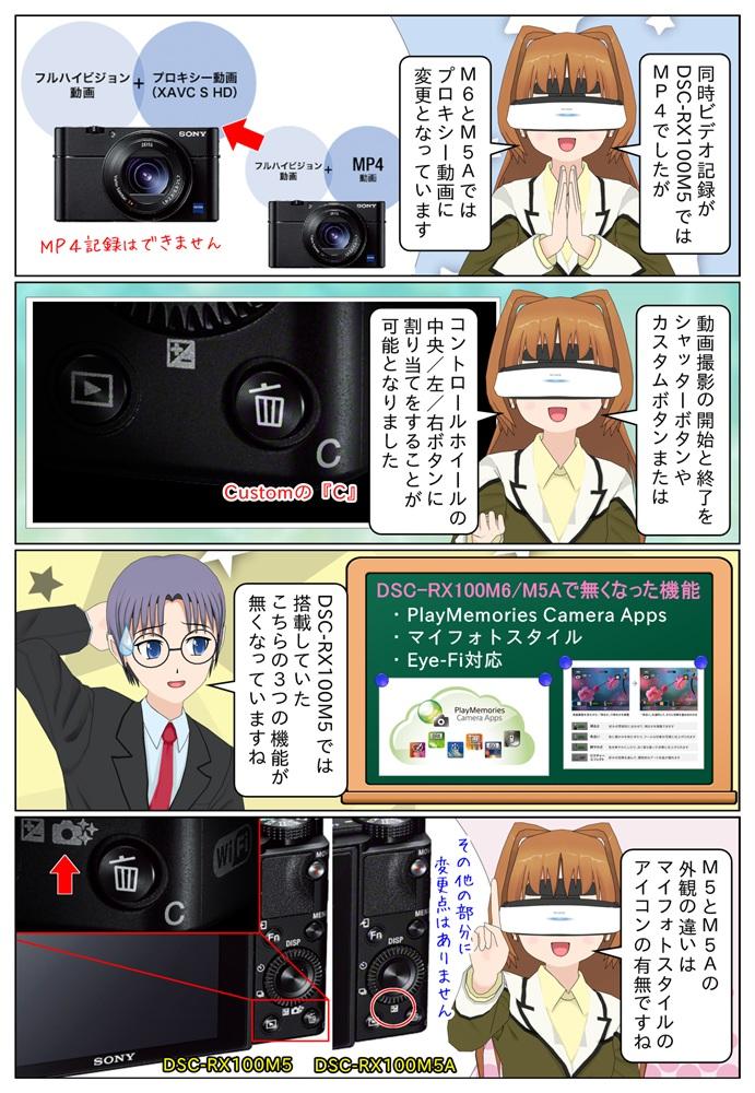 DSC-RX100M6やDSC-RX100M5Aは、DSC-RX100M5では搭載のマイフォトスタイルやカメラアプリ機能が無くなり、Eye-Fiに非対応になりました。