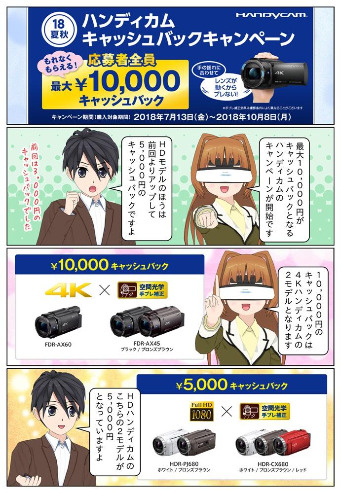 ソニー ハンディカム キャッシュバックキャンペーンにより対象のハンディカムを御購入していただいたお客様の応募者全員に最大1万円のキャッシュバックとなります。