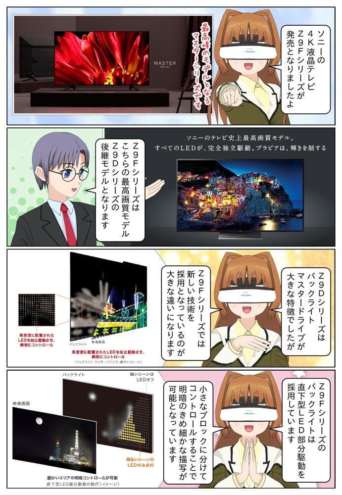 ソニーの4K液晶テレビのマスターシリーズ Z9Fシリーズが発売。Z9Fシリーズの特徴をZ9Dシリーズとの違いとあわせて御紹介。