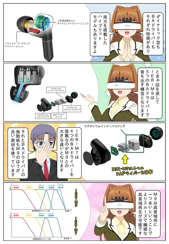 ソニーのIER-M7は4つのBAドライバーを搭載しているのがIER-M9との違いです。IER-M9は外部のハウジング素材やケーブル、プラグなどもIER-M7と違います。